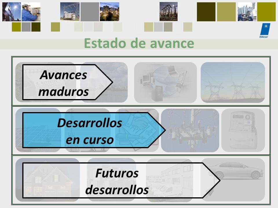 Avances maduros Futuros desarrollos Desarrollos en curso Estado de avance