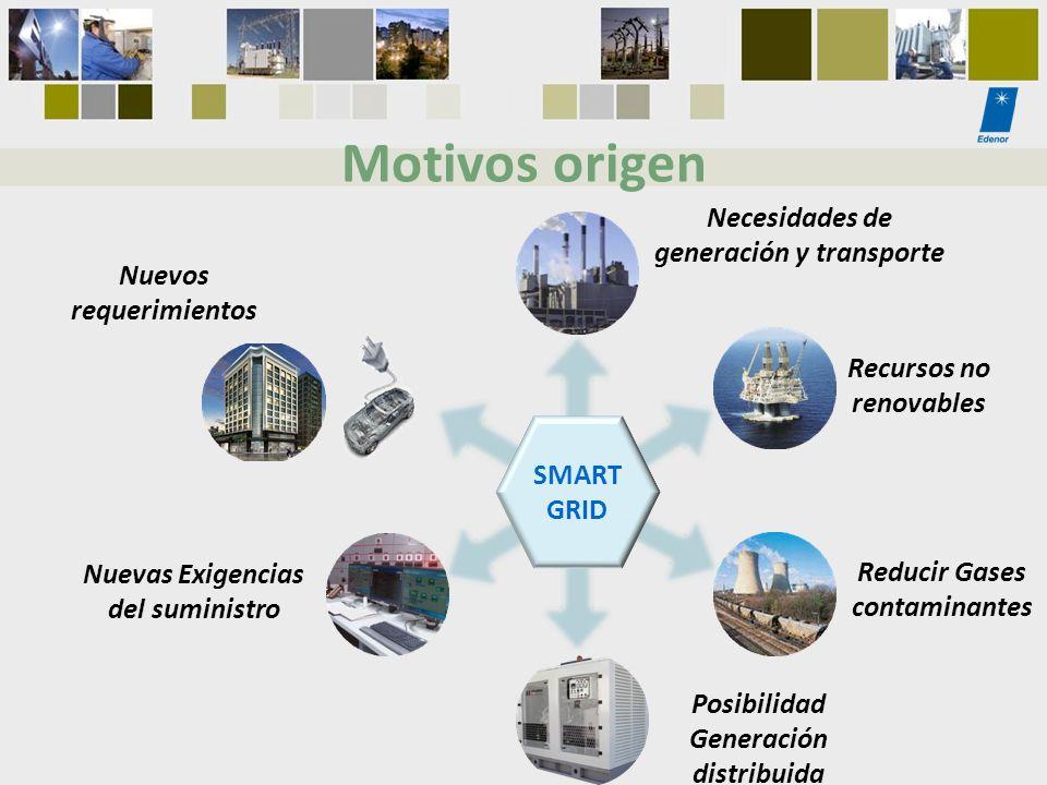 Necesidades de generación y transporte Recursos no renovables Reducir Gases contaminantes Nuevas Exigencias del suministro Posibilidad Generación dist