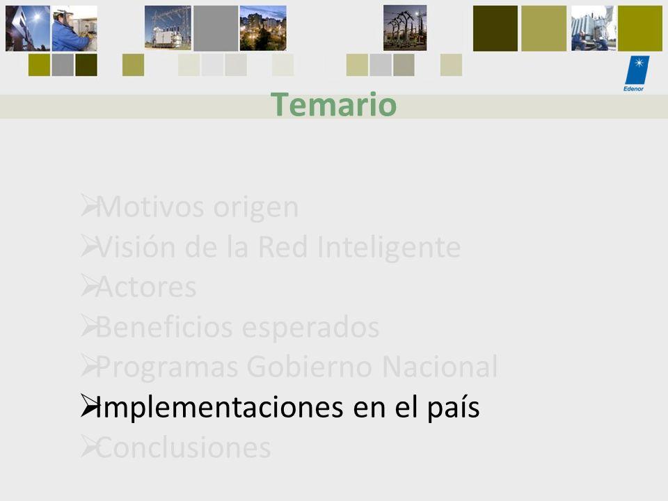 Motivos origen Visión de la Red Inteligente Actores Beneficios esperados Programas Gobierno Nacional Implementaciones en el país Conclusiones Temario