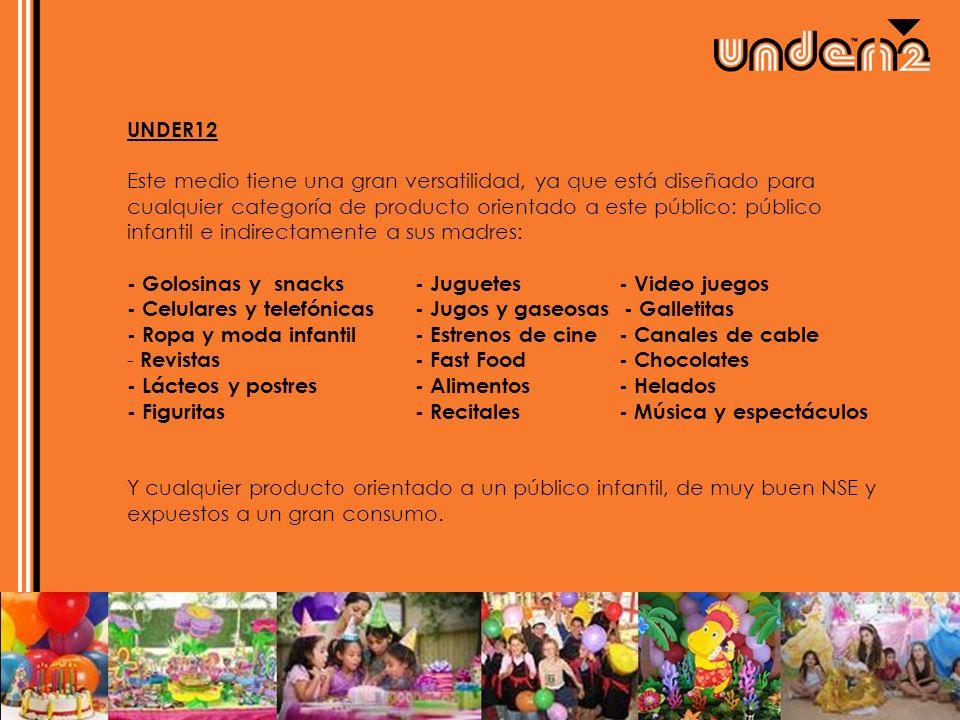 Formatos Los salones infantiles como medio son ideales para alcanzar a los chicos y sobre cada fiesta que se haga podemos comunicar con diferentes formatos.