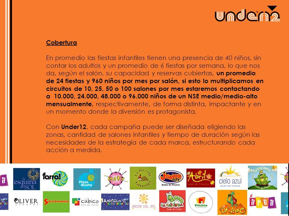 Circuitos CABA Belgrano: 40 salones infantiles Nuñez: 15 salones infantiles Palermo: 25 salones infantiles Caballito: 40 salones infantiles V.