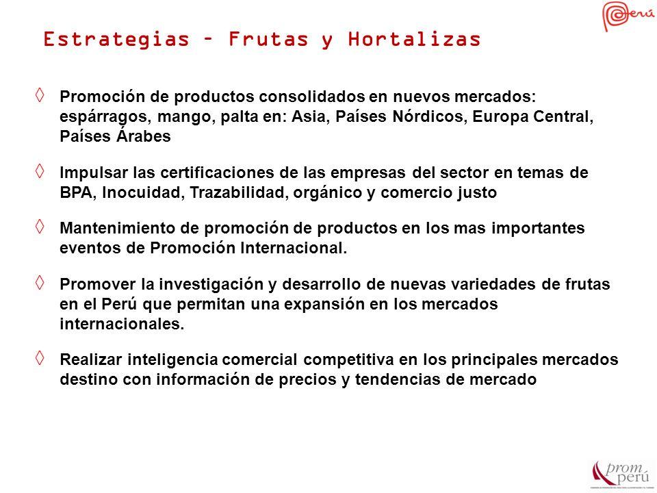 Estrategias – Frutas y Hortalizas Promoción de productos consolidados en nuevos mercados: espárragos, mango, palta en: Asia, Países Nórdicos, Europa C