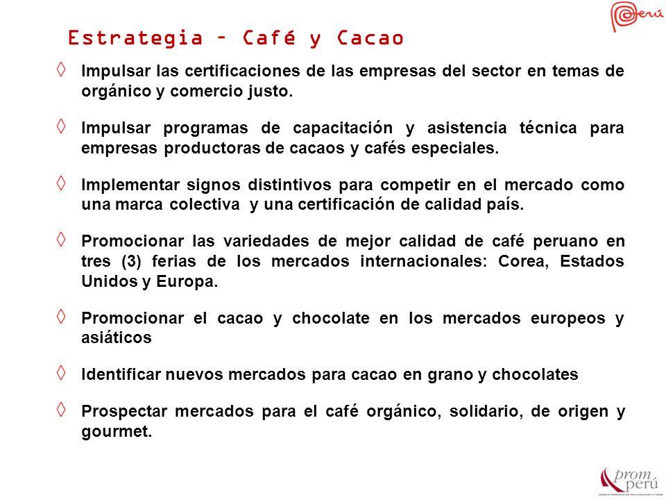 Estrategia – Café y Cacao Impulsar las certificaciones de las empresas del sector en temas de orgánico y comercio justo. Impulsar programas de capacit