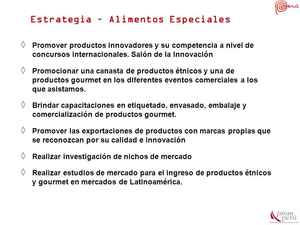 Estrategia – Alimentos Especiales Promover productos innovadores y su competencia a nivel de concursos internacionales. Salón de la Innovación Promoci