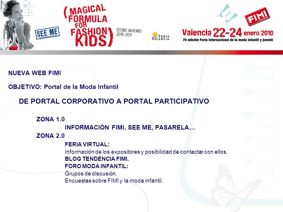 NUEVA WEB FIMI OBJETIVO: Portal de la Moda Infantil DE PORTAL CORPORATIVO A PORTAL PARTICIPATIVO ZONA 1.0 INFORMACIÓN FIMI, SEE ME, PASARELA… ZONA 2.0 FERIA VIRTUAL: Información de los expositores y posibilidad de contactar con ellos.