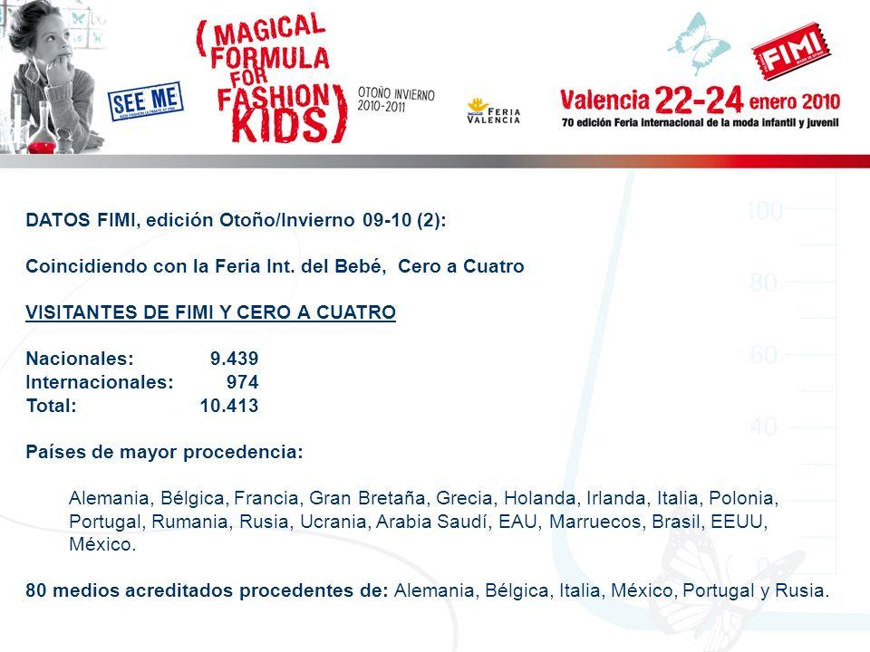 DATOS FIMI, edición Otoño/Invierno 09-10 (2): Coincidiendo con la Feria Int. del Bebé, Cero a Cuatro VISITANTES DE FIMI Y CERO A CUATRO Nacionales: 9.
