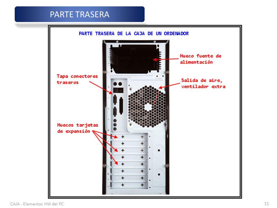 CAJA - Elementos HW del PC 11 PARTE TRASERA