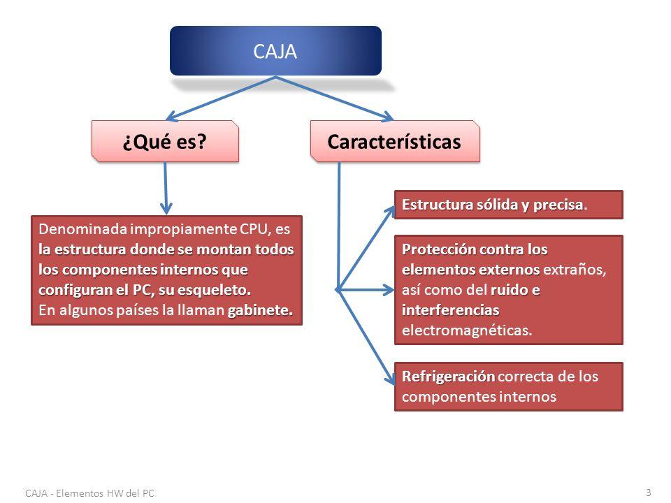 CAJA - Elementos HW del PC 3 CAJA ¿Qué es? la estructura donde se montan todos los componentes internos que configuran el PC, su esqueleto. Denominada