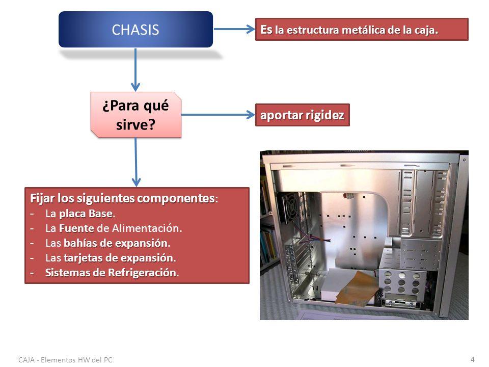 CAJA - Elementos HW del PC 4 CHASIS Es la estructura metálica de la caja. ¿Para qué sirve? aportar rigidez Fijar los siguientes componentes Fijar los