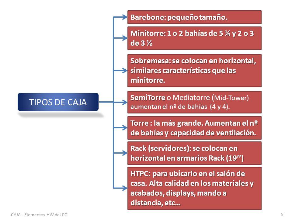 CAJA - Elementos HW del PC 5 TIPOS DE CAJA Sobremesa: se colocan en horizontal, similares características que las minitorre. HTPC: para ubicarlo en el