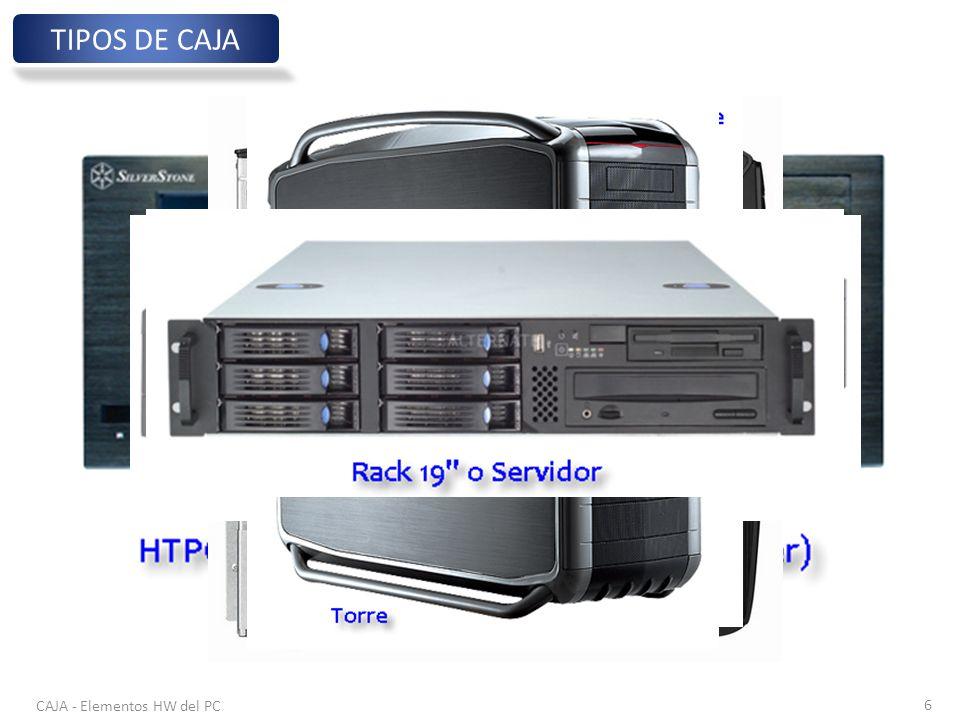 CAJA - Elementos HW del PC 6 TIPOS DE CAJA