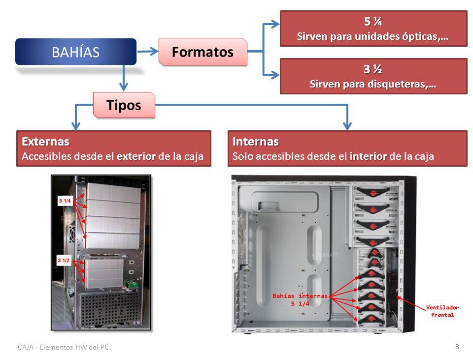 CAJA - Elementos HW del PC 8 BAHÍAS Tipos 5 ¼ Sirven para unidades ópticas,… Internas interior Solo accesibles desde el interior de la cajaExternas ex