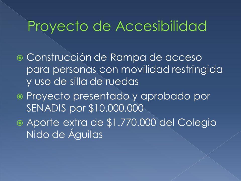 Construcción de Rampa de acceso para personas con movilidad restringida y uso de silla de ruedas Proyecto presentado y aprobado por SENADIS por $10.000.000 Aporte extra de $1.770.000 del Colegio Nido de Águilas