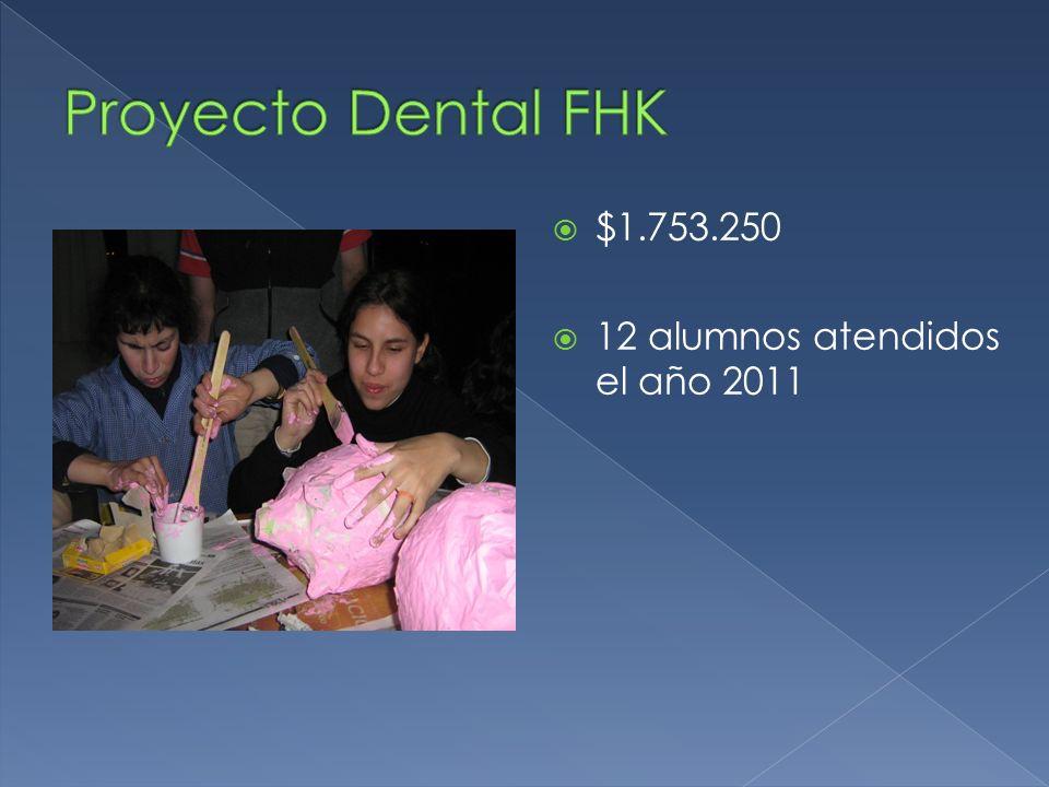 $1.753.250 12 alumnos atendidos el año 2011