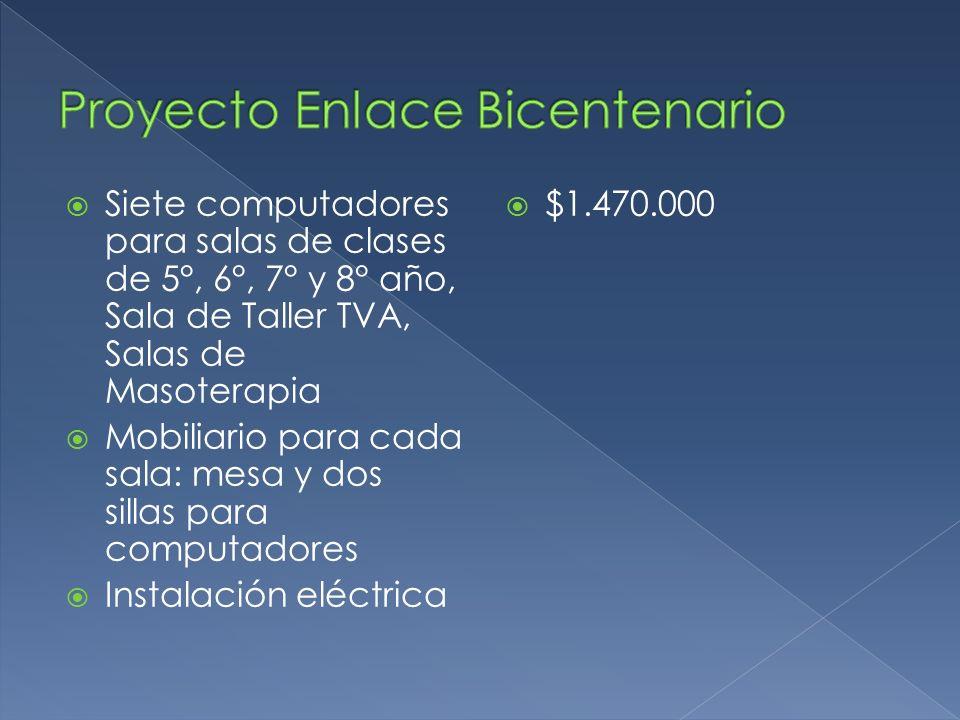 Siete computadores para salas de clases de 5°, 6°, 7° y 8° año, Sala de Taller TVA, Salas de Masoterapia Mobiliario para cada sala: mesa y dos sillas para computadores Instalación eléctrica $1.470.000