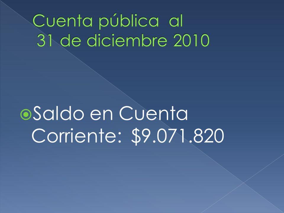 Saldo en Cuenta Corriente: $9.071.820
