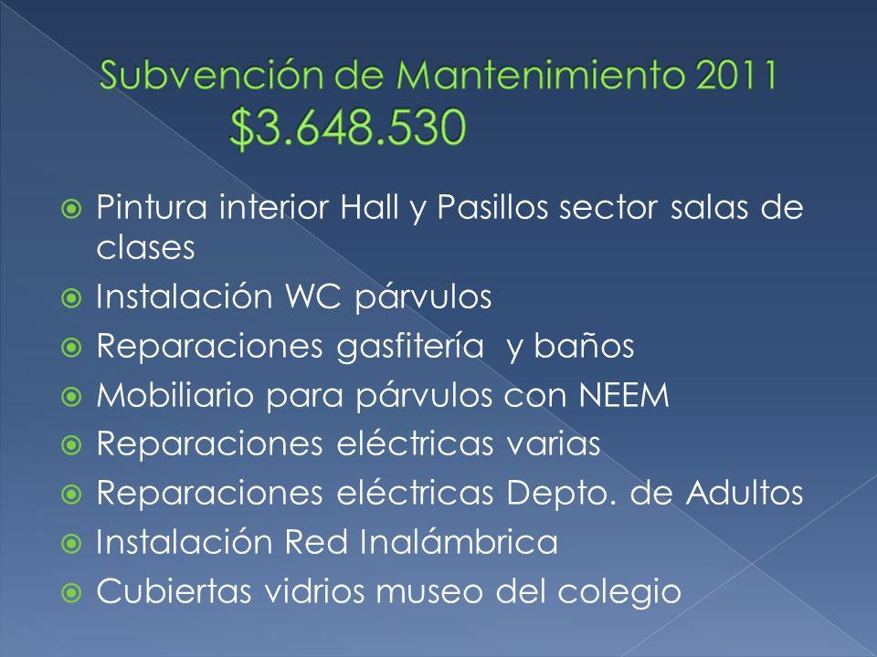 Pintura interior Hall y Pasillos sector salas de clases Instalación WC párvulos Reparaciones gasfitería y baños Mobiliario para párvulos con NEEM Reparaciones eléctricas varias Reparaciones eléctricas Depto.