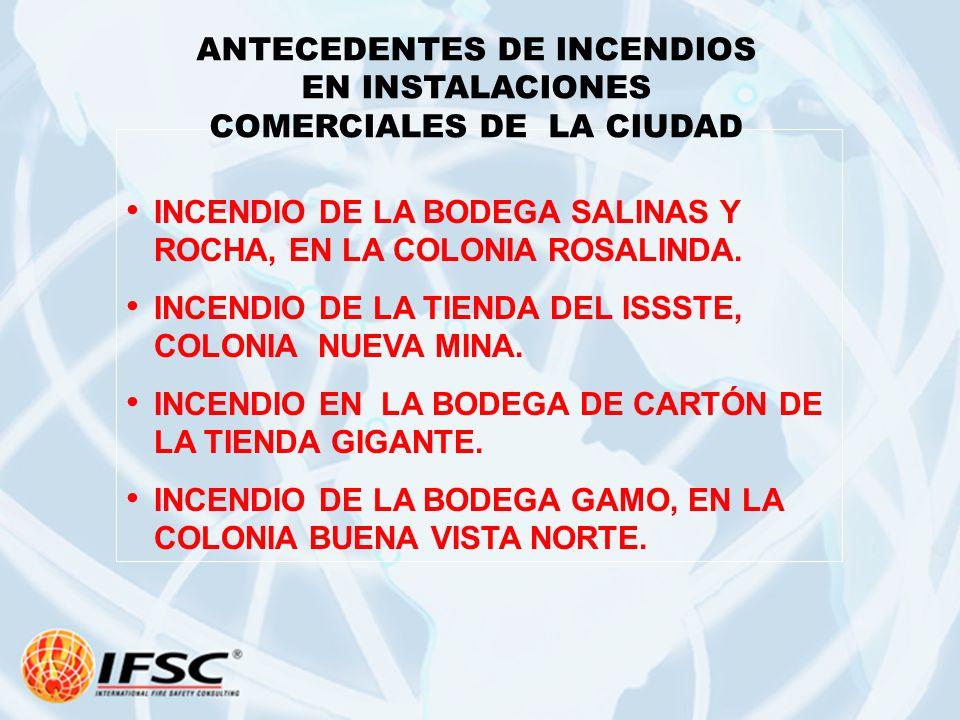 INCENDIO DE LA BODEGA SALINAS Y ROCHA, EN LA COLONIA ROSALINDA. INCENDIO DE LA TIENDA DEL ISSSTE, COLONIA NUEVA MINA. INCENDIO EN LA BODEGA DE CARTÓN