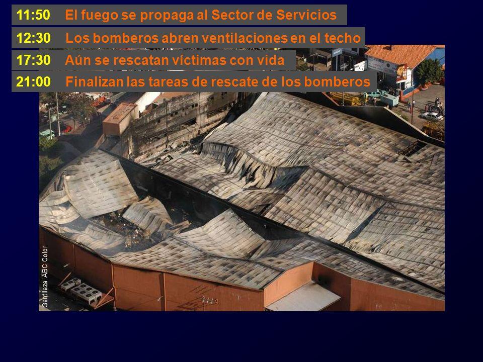 Gentileza ABC Color 11:50 El fuego se propaga al Sector de Servicios 12:30 Los bomberos abren ventilaciones en el techo 17:30 Aún se rescatan víctimas
