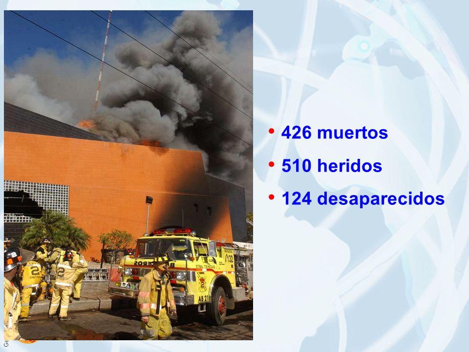 Gentileza ABC Color 426 muertos 510 heridos 124 desaparecidos