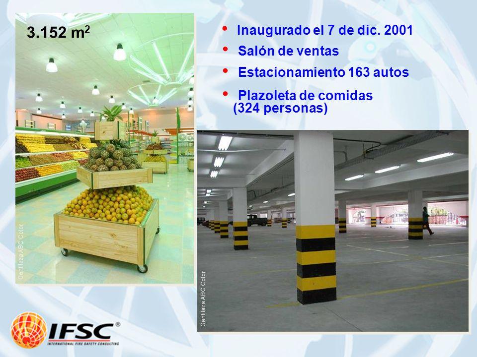 Gentileza ABC Color Inaugurado el 7 de dic. 2001 3.152 m 2 Salón de ventas Plazoleta de comidas (324 personas) Gentileza ABC Color Estacionamiento 163