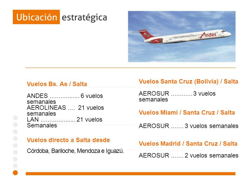 Vuelos Bs. As / Salta ANDES................. 6 vuelos semanales AEROLINEAS.... 21 vuelos semanales LAN.................... 21 vuelos Semanales Vuelos