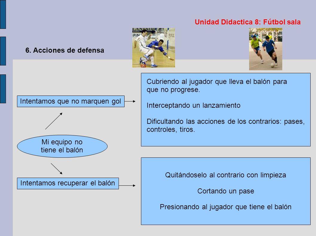Unidad Didactica 8: Fútbol sala 6. Acciones de defensa Mi equipo no tiene el balón Intentamos que no marquen gol Intentamos recuperar el balón Cubrien