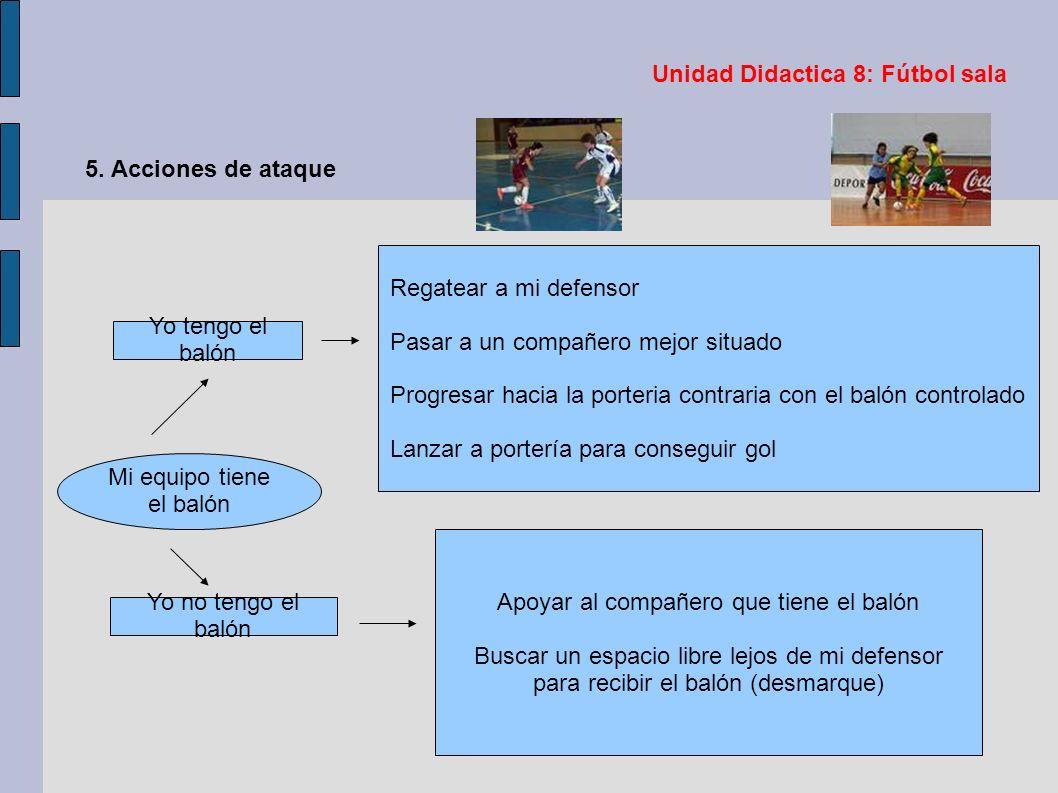 Unidad Didactica 8: Fútbol sala 5. Acciones de ataque Mi equipo tiene el balón Yo tengo el balón Yo no tengo el balón Regatear a mi defensor Pasar a u