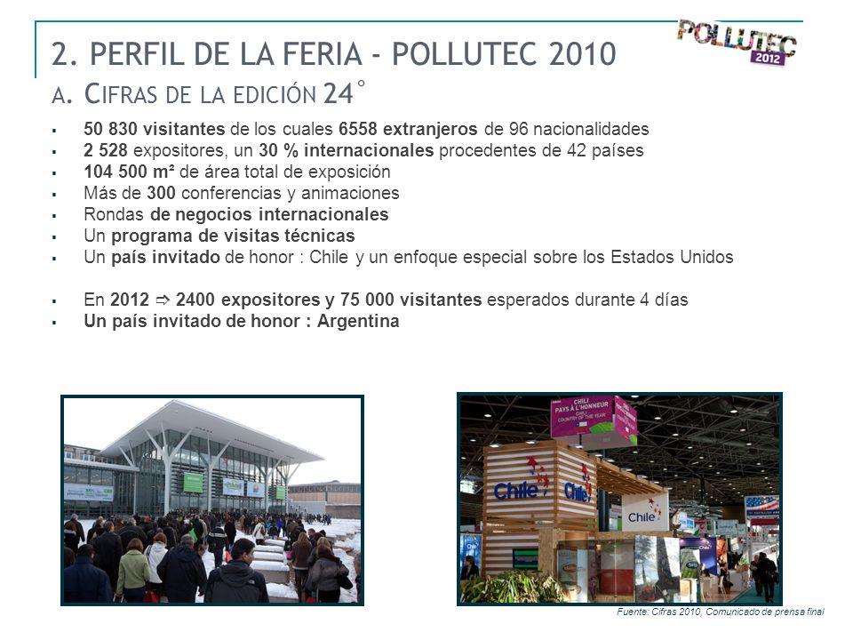 2. PERFIL DE LA FERIA - POLLUTEC 2010 A. C IFRAS DE LA EDICIÓN 24 ° 50 830 visitantes de los cuales 6558 extranjeros de 96 nacionalidades 2 528 exposi