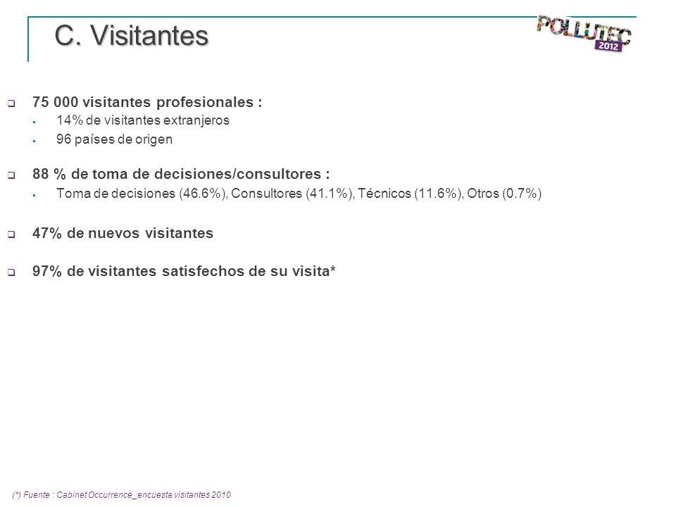 C. Visitantes C. Visitantes 75 000 visitantes profesionales : 14% de visitantes extranjeros 96 países de origen 88 % de toma de decisiones/consultores