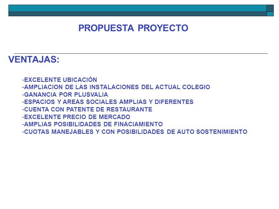PROYECCIONES: FUTURO CENTRO DE CAPACITACIÓN AMPLIACIÓN DE PLANTA FÍSICA PARA ACTIVIDADES SOCIALES POSIBILIDAD DE ALQUILER DE LAS INSTALACIONES CON PATENTE O PARA ACTIVIDADES VARIAS CONSERVACIÓN DEL APOYO LOGÍSTICO DEL COLEGIO (RED INHALÁMBRICA, 2 LÍNEAS TELEFÓNICAS, OTROS) POSIBILIDAD DE INSTALACIÓN DE UN GIMNASIO PARA LAS AGREMIADAS/OS PROPUESTA PROYECTO