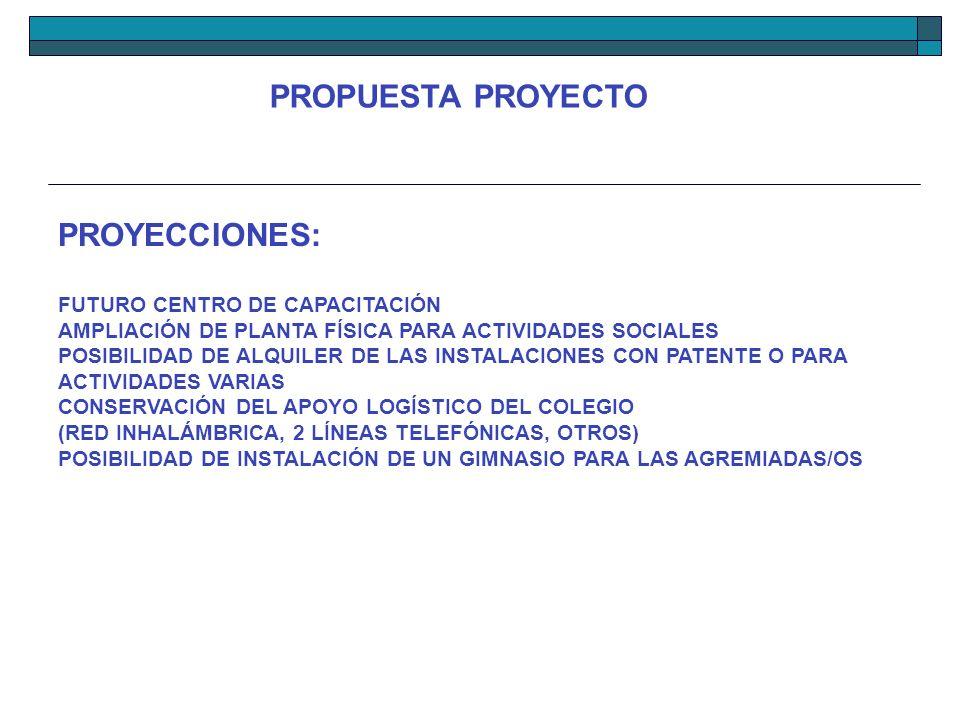 PROYECCIONES: FUTURO CENTRO DE CAPACITACIÓN AMPLIACIÓN DE PLANTA FÍSICA PARA ACTIVIDADES SOCIALES POSIBILIDAD DE ALQUILER DE LAS INSTALACIONES CON PAT