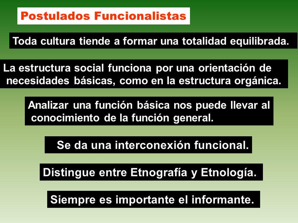 Postulados Funcionalistas Toda cultura tiende a formar una totalidad equilibrada. La estructura social funciona por una orientación de necesidades bás