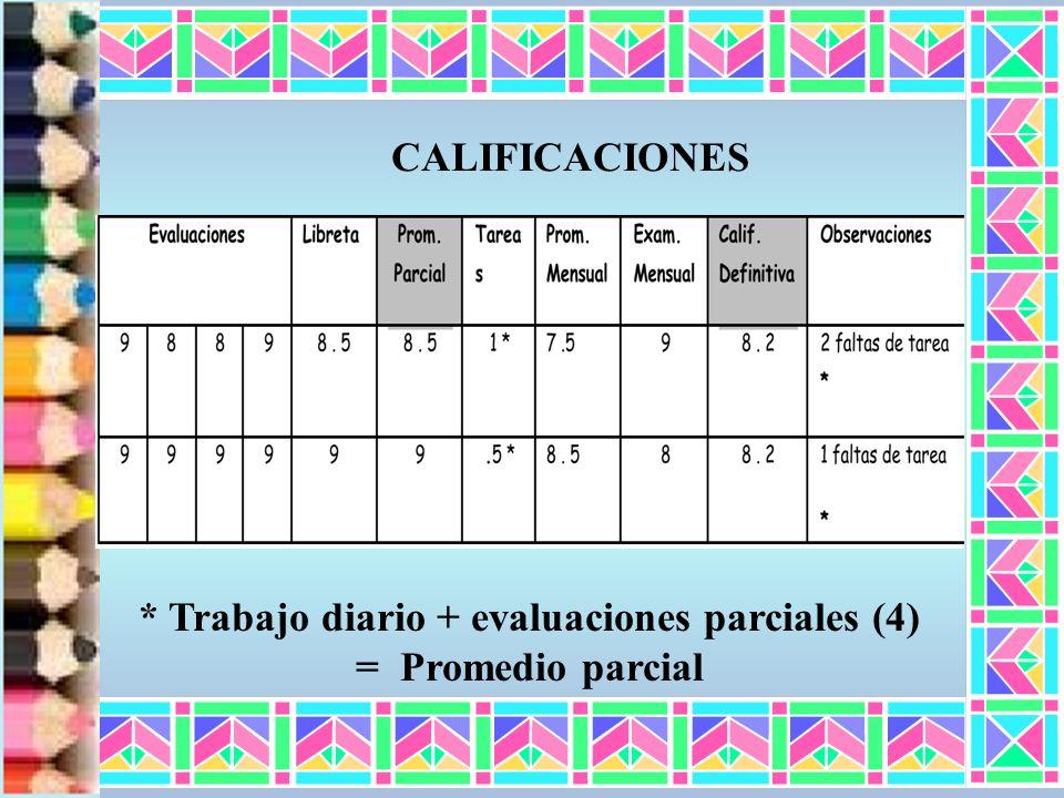 CALIFICACIONES * Trabajo diario + evaluaciones parciales (4) = Promedio parcial