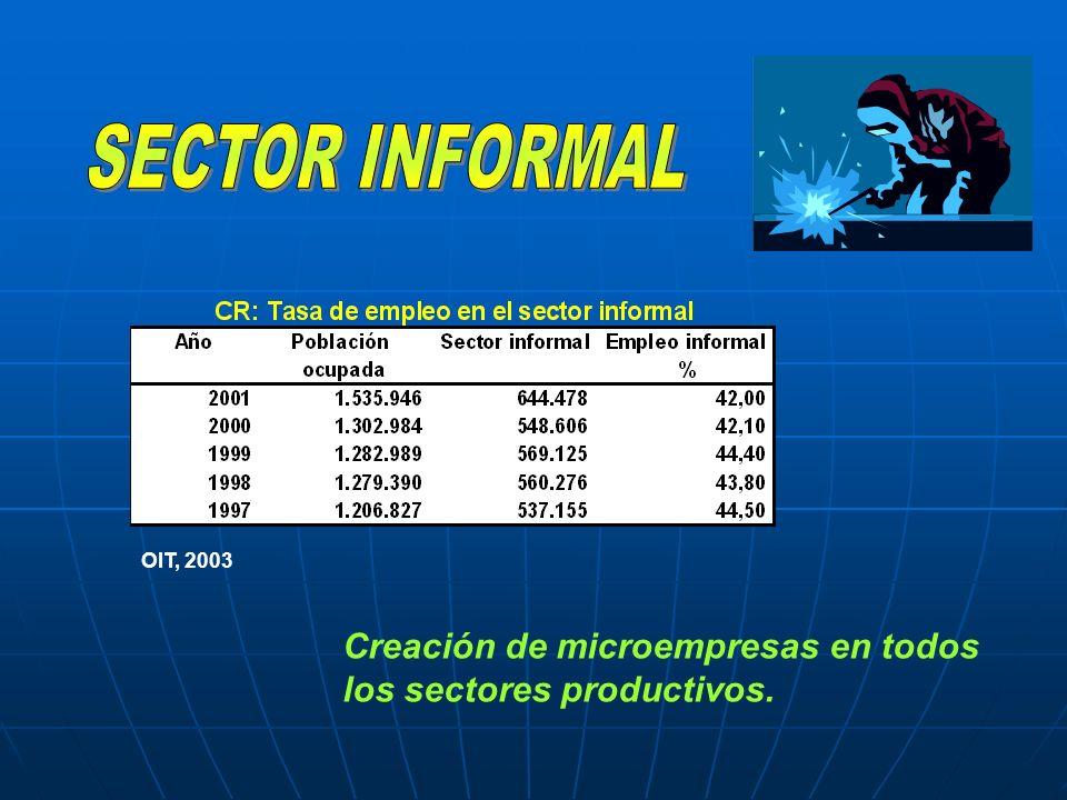Flujo de Caja: ASPECTOS DEL ESTUDIO FINANCIERO : Definición de los supuestos técnicos / financieros RESPONDER Comportamientos históricos de la actividad y el cliente