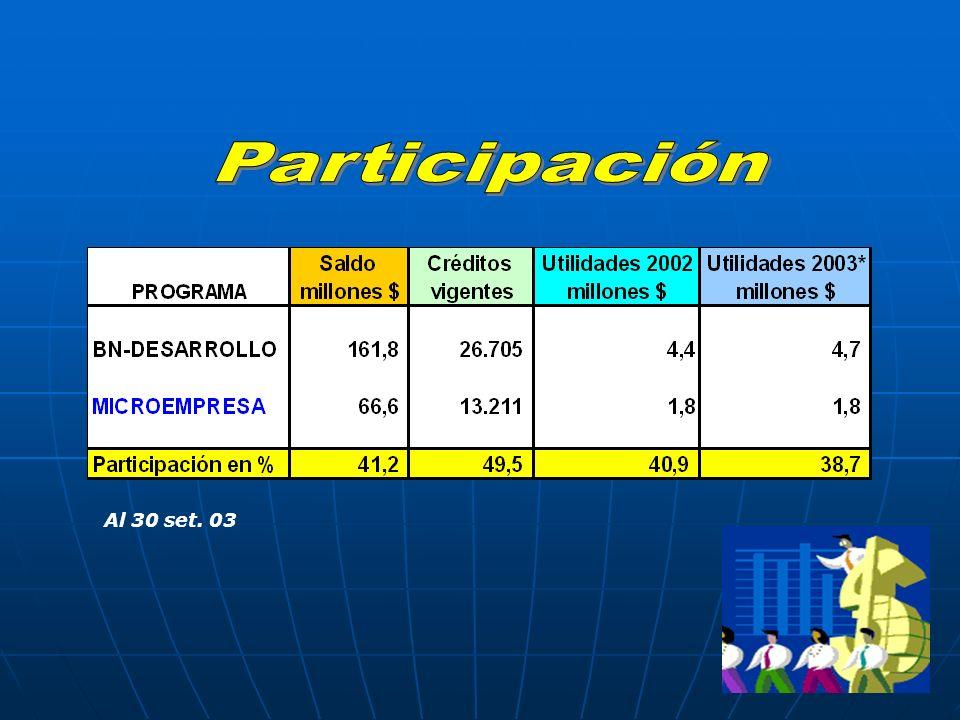 EVENTOS ESPECIALES PROMOCION Y DIVULGACIÓN EMPRENDIMIENTOS INVESTIGACION