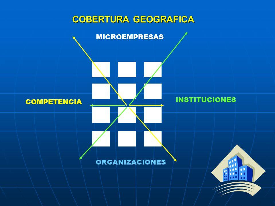 MICROEMPRESAS ORGANIZACIONES INSTITUCIONES COMPETENCIA COBERTURA GEOGRAFICA