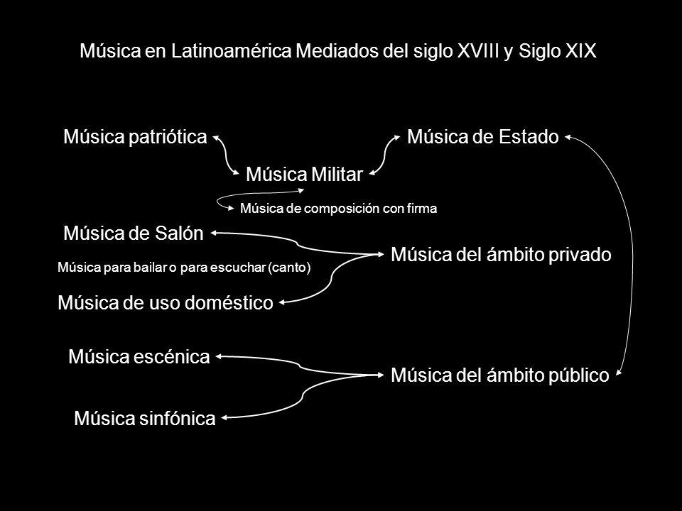 Música en Latinoamérica Mediados del siglo XVIII y Siglo XIX Música del ámbito privado Música de Estado Música Militar Música de uso doméstico Música