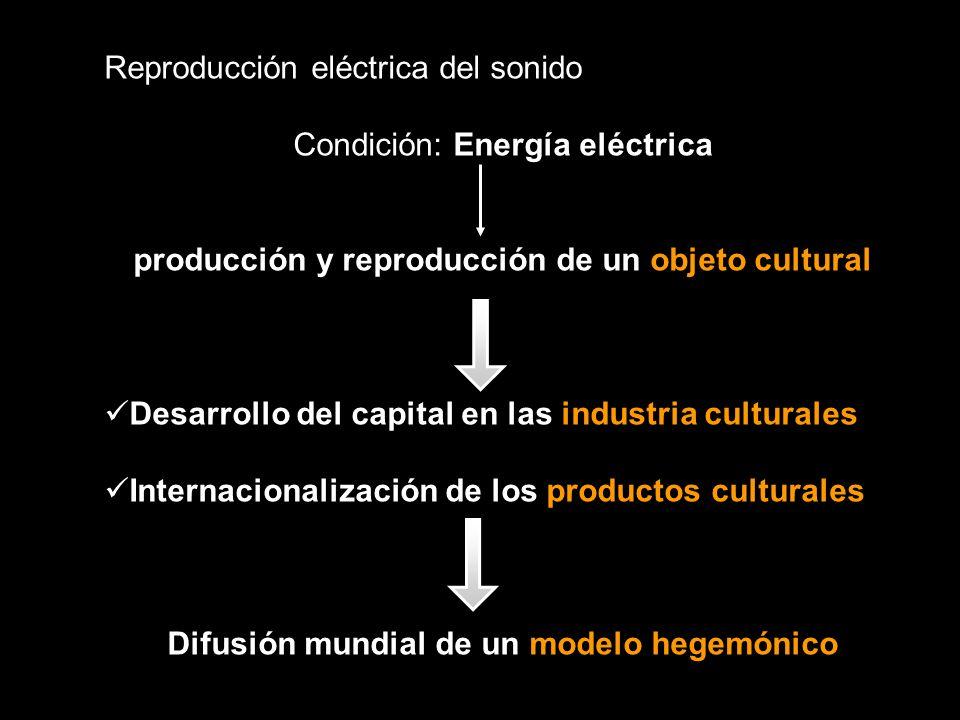 Reproducción eléctrica del sonido Condición: Energía eléctrica producción y reproducción de un objeto cultural Desarrollo del capital en las industria