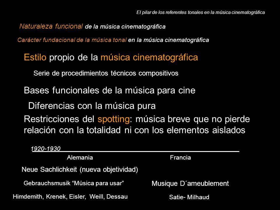 El pilar de los referentes tonales en la música cinematográfica Estilo propio de la música cinematográfica Bases funcionales de la música para cine Se