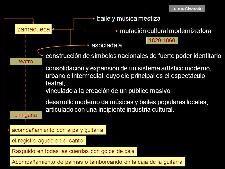 mutación cultural modernizadora zamacueca baile y música mestiza asociada a construcción de símbolos nacionales de fuerte poder identitario consolidac