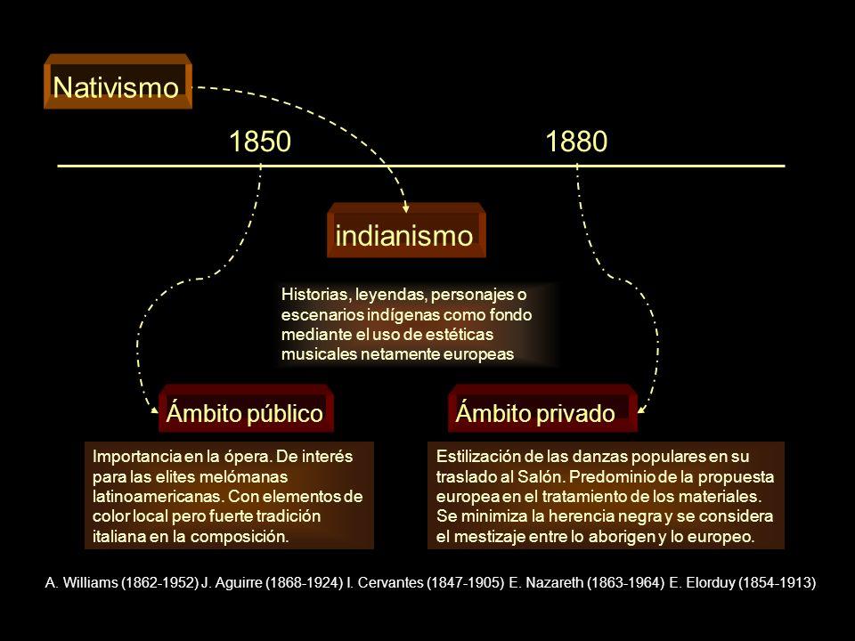 indianismo 1850 Historias, leyendas, personajes o escenarios indígenas como fondo mediante el uso de estéticas musicales netamente europeas Nativismo