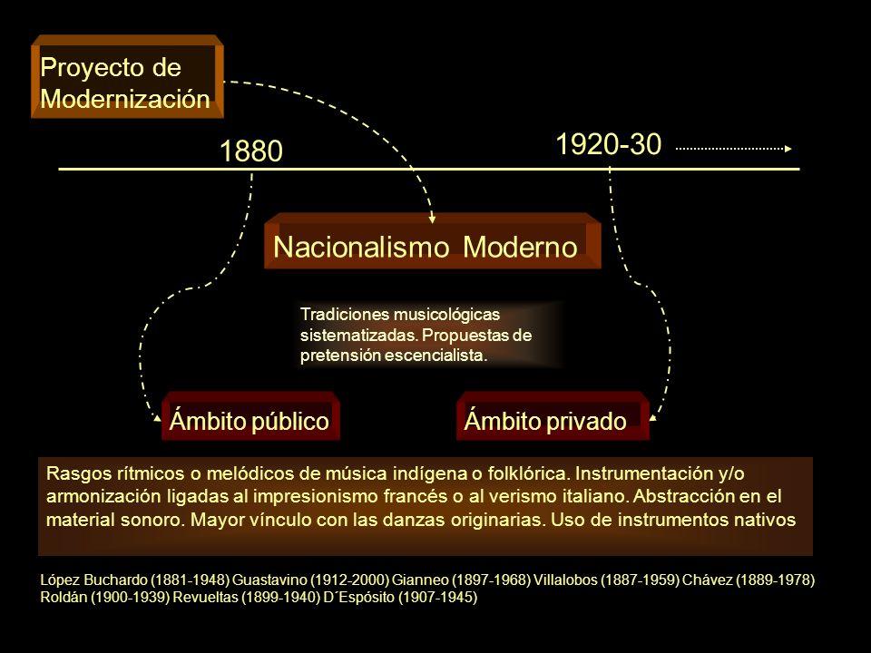 Nacionalismo Moderno 1880 Tradiciones musicológicas sistematizadas. Propuestas de pretensión escencialista. Proyecto de Modernización Rasgos rítmicos