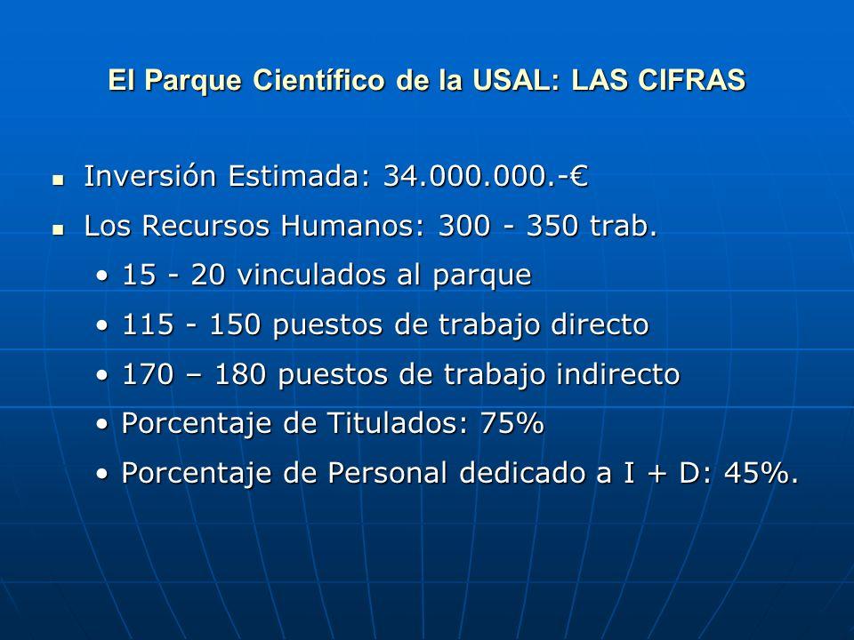 El Parque Científico de la USAL: LAS CIFRAS Inversión Estimada: 34.000.000.- Inversión Estimada: 34.000.000.- Los Recursos Humanos: 300 - 350 trab.