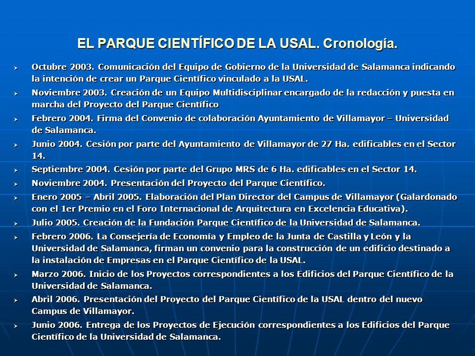 EL PARQUE CIENTÍFICO DE LA USAL.Cronología. Octubre 2003.