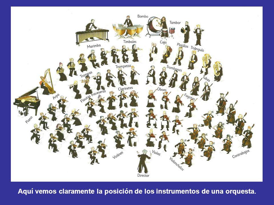 Orquesta sinfónica La orquesta sinfónica u orquesta filarmónica, no hay diferencia alguna entre ellas, es una agrupación o conjunto musical de gran ta