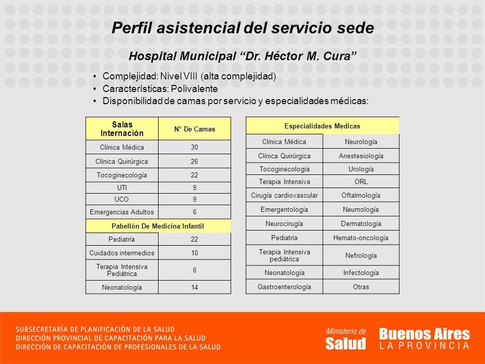 Perfil asistencial del servicio sede Hospital Municipal Dr. Héctor M. Cura Complejidad: Nivel VIII (alta complejidad) Características: Polivalente Dis