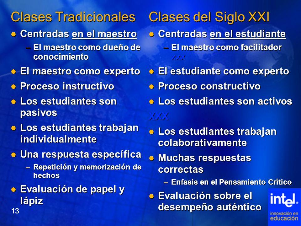 Clases Tradicionales Centradas en el maestro Centradas en el maestro –El maestro como dueño de conocimiento El maestro como experto El maestro como ex