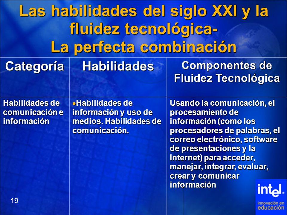 Las habilidades del siglo XXI y la fluidez tecnológica- La perfecta combinación CategoríaHabilidades Componentes de Fluidez Tecnológica Habilidades de