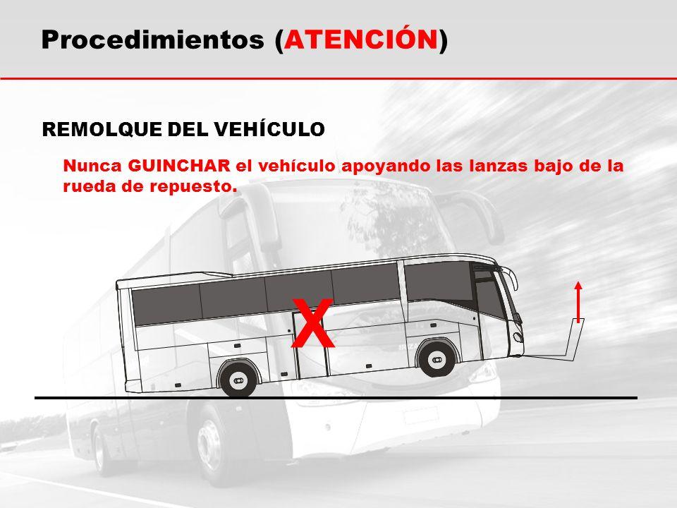 REMOLQUE DEL VEHÍCULO Nunca GUINCHAR el vehículo apoyando las lanzas bajo de la rueda de repuesto. X Procedimientos (ATENCIÓN)